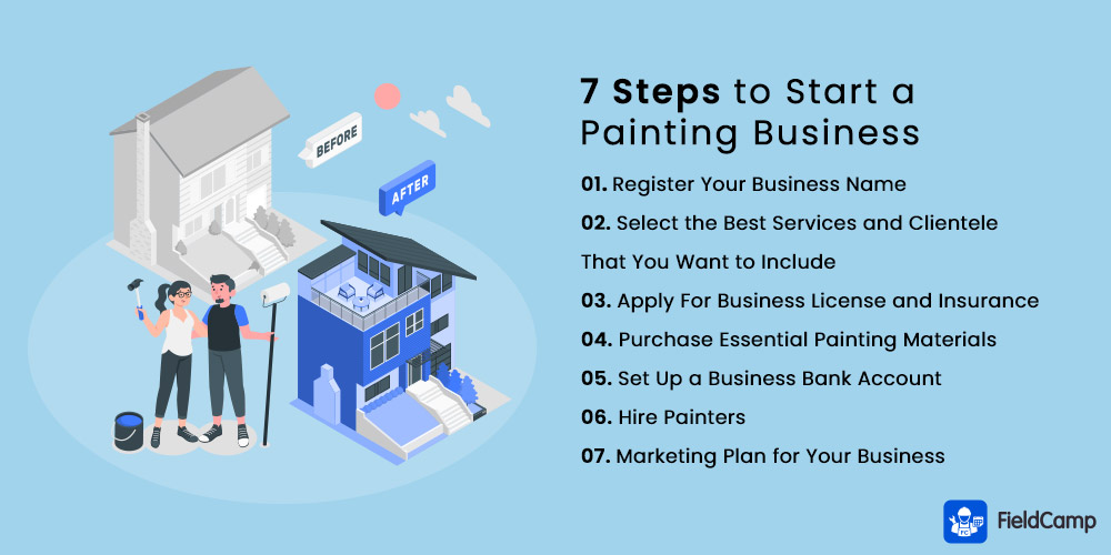 7 Steps to Start a Painting Business