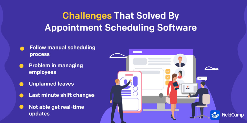 Challenges that Small Businesses Can Solve Through Scheduling Software