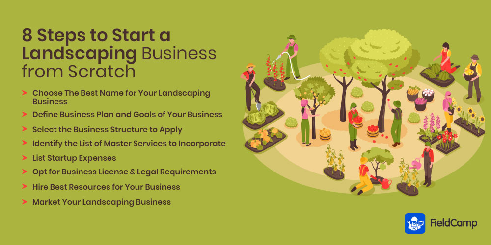 Steps to Start a Landscaping Business from Scratch