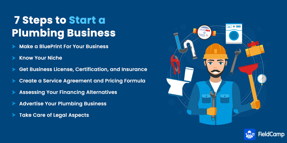 7 Steps to Start a Plumbing Business