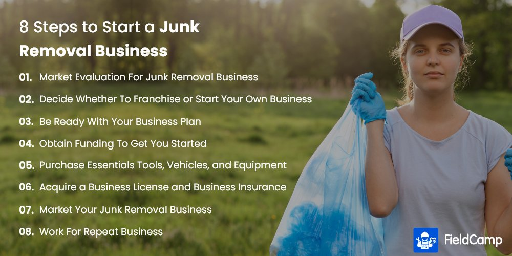 8 Steps to Start a Junk Removal Business