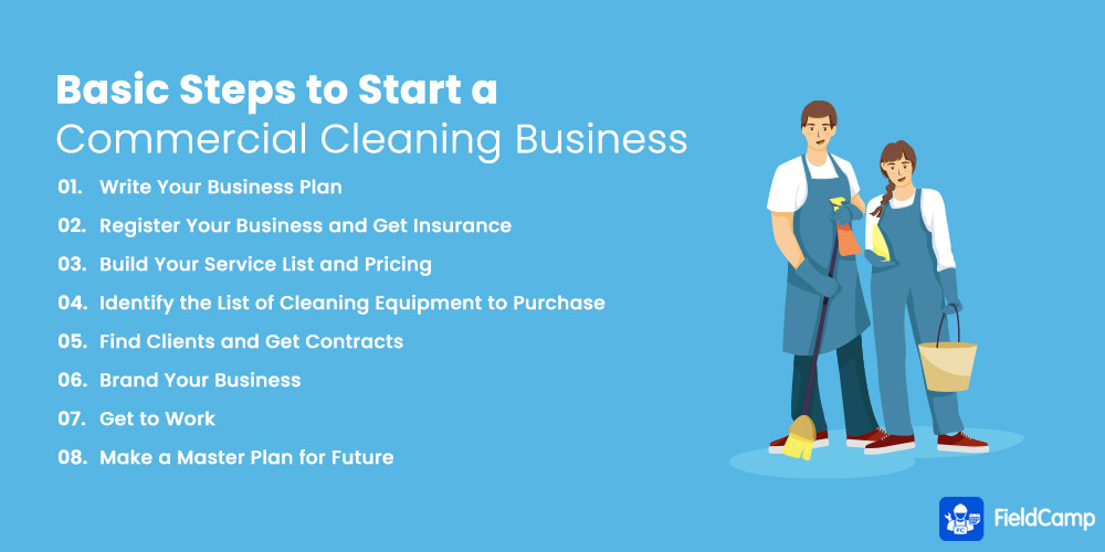 Basic Steps to Start a Commercial Cleaning Business