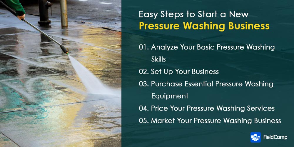 How to start a pressure washing business step-by-step guide
