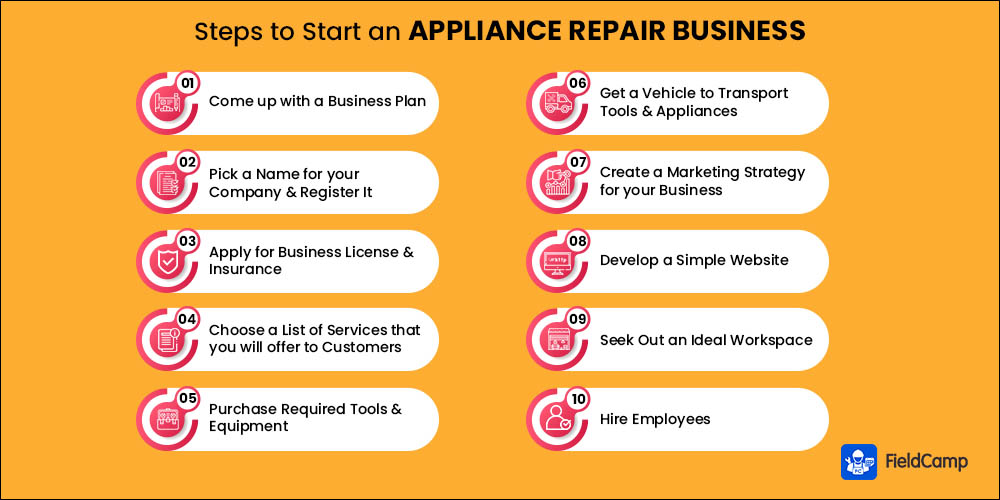 10 Steps on How to start an appliance repair business