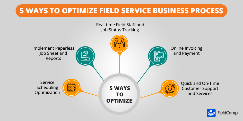 5 ways to optimize field service business process