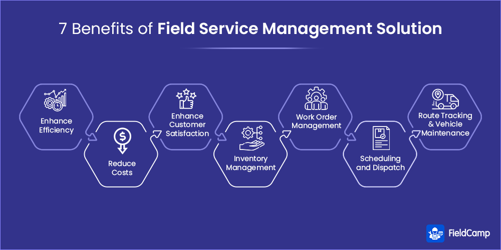 7 benefits of field service management solution