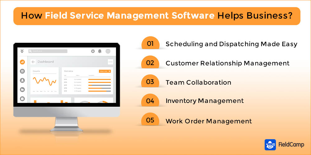 How field service management software helps business?