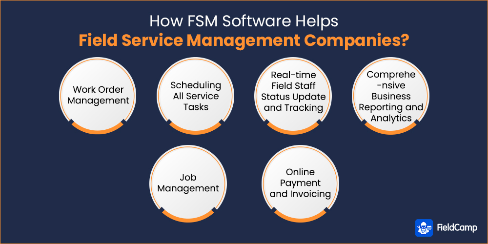 How field service automation software helps field service management companies?