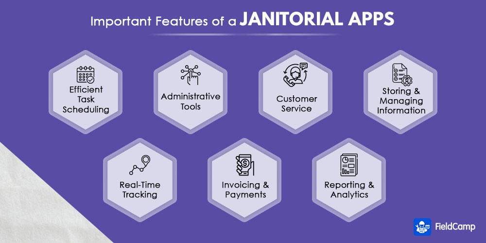 Important features of a janitorial apps