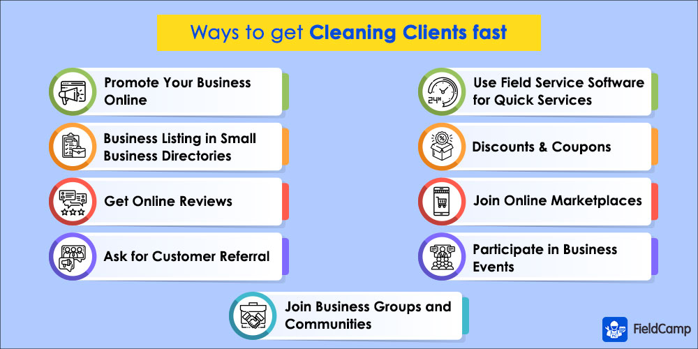 Ways to get cleaning clients fast