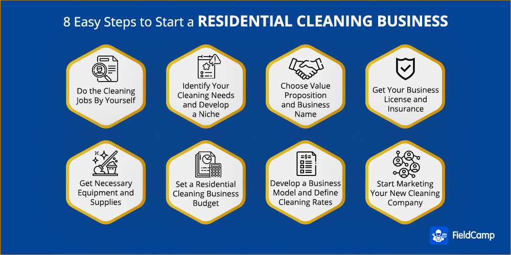 8 Easy Steps to Start a Residential Cleaning Business