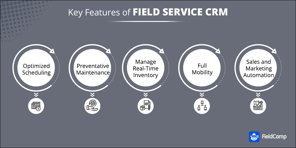 Key Features of Field Service CRM
