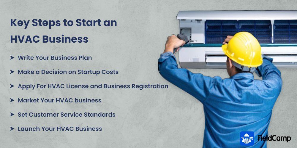 Key Steps to Start an HVAC Business
