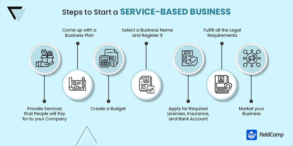 7 Steps on How to Start a Service Business