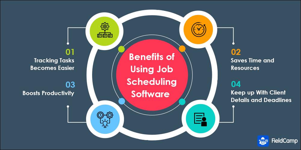 Benefits of Using Job Scheduling Software
