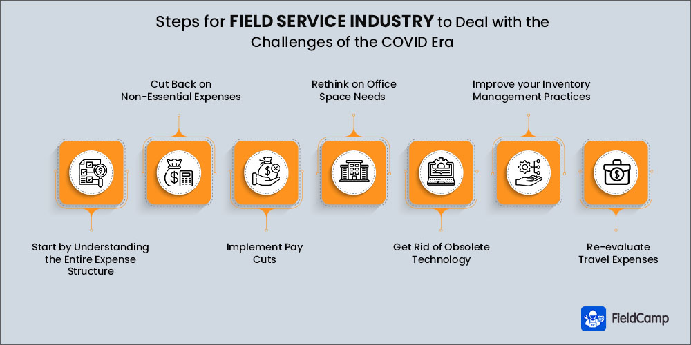 Steps to Reduce Field Service Cost Amidst the Pandemic